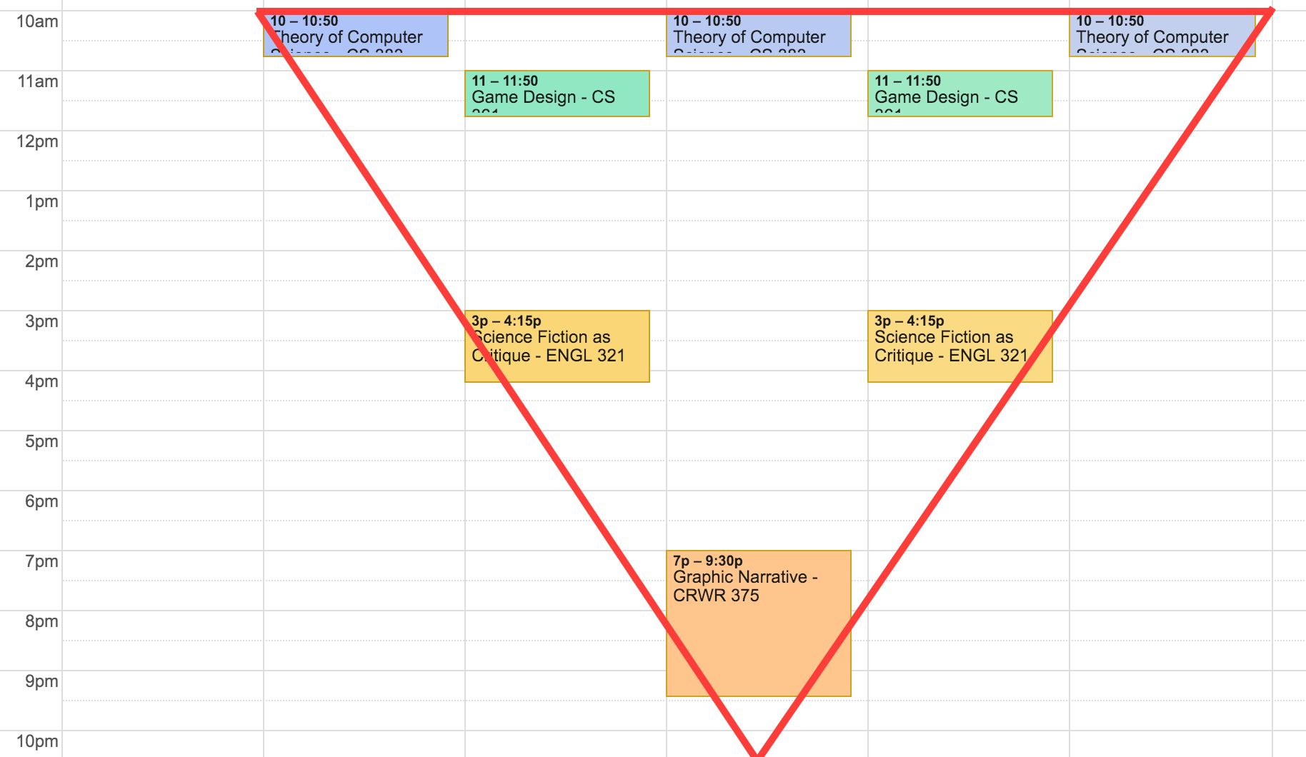 Image showing the upside-down triangle formation of my class schedule.