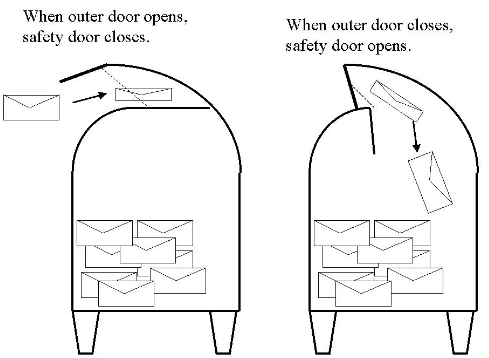 Graphic of a letter entering a mailbox