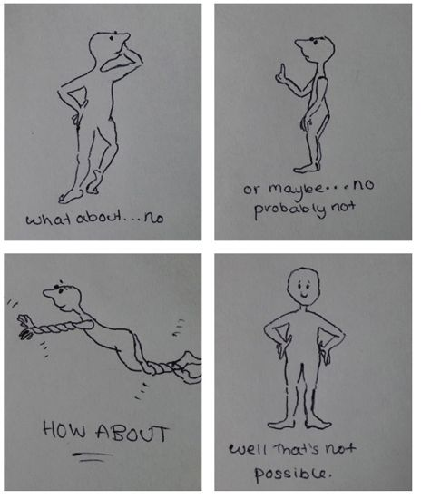 "Four illustrations of a figure in different positions accompanied by text: ""what about... no,"" ""or maybe... no probably not,"" ""how about,"" ""well that's not possible"""