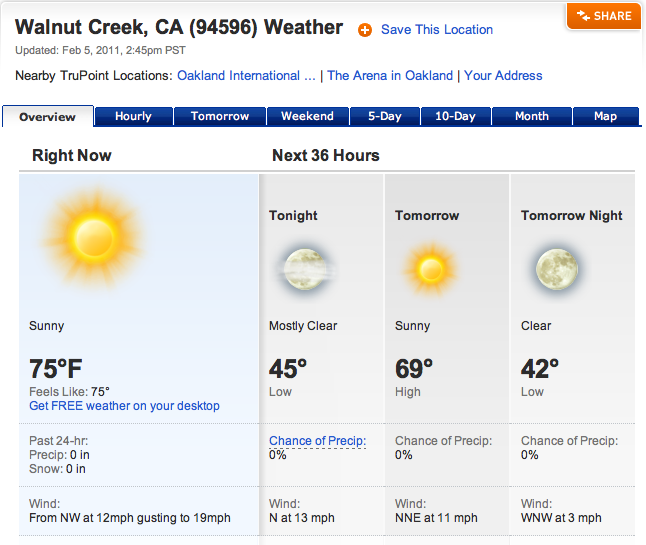 a weather report for Walnut Creek, CA showing sunny and 75 degrees