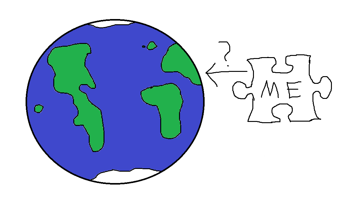 A simple drawing shows a globe, and next to it, a puzzle piece labelled 'Me?' with an arrow and question mark pointing at the globe.