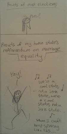 Text: Results of my home state's referendum on marriage equality. Image: figure jumping for joy